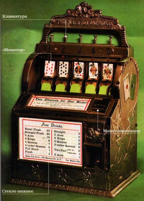 Как работют игровые автоматы игровые автоматы маска играть бесплатно и без регистрации